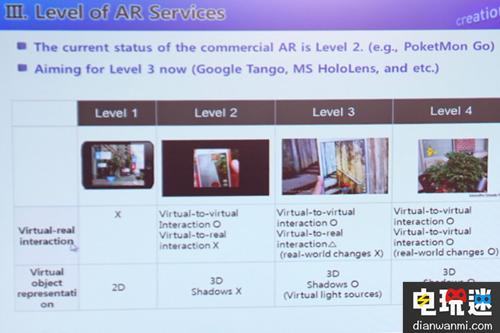 三星将推出两款新头戴设备 VR和AR各一款 VR及其它 第2张
