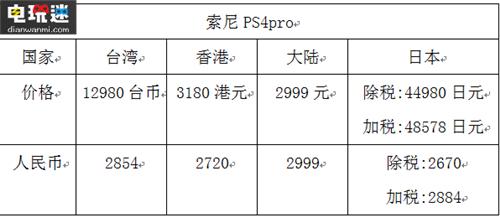 PS4 Pro 在中国价格对比! 索尼PS 第10张