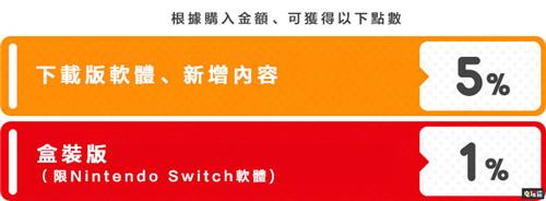 任天堂香港将于12月17日更新港服eShop 可以直接购买游戏了 任天堂SWITCH 第3张