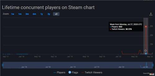《光环》前创意总监新作《崩解》关闭多人模式 光环 多人游戏 Steam 崩解 电玩迷资讯  第2张