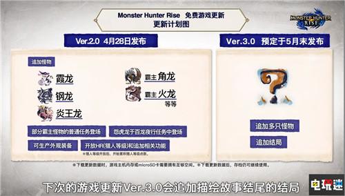 《怪物猎人 崛起》2.0更新确认爆鳞龙乱入 B52回归 卡普空 Switch 爆鳞龙 怪物猎人 崛起 怪物猎人:崛起 任天堂SWITCH  第3张