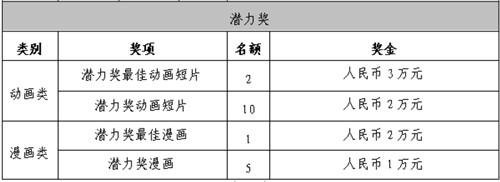 """2021""""金猴奖""""大赛全球原创动漫作品征集即将开始! 金猴奖 漫展 杭州 中国国际动漫节 VR及其它  第3张"""